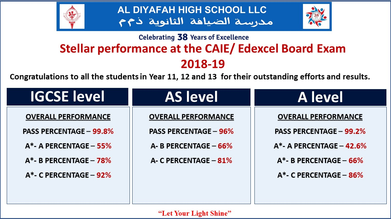 Al Diyafah High School [National curriculum of England in